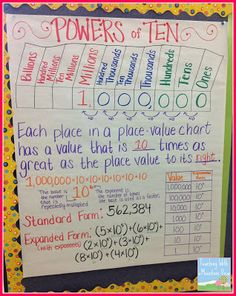Exponents Powers of Ten Anchor Chart and FREE task cards!Powers of Ten Anchor Chart and FREE task cards! Math Charts, Math Anchor Charts, Rounding Anchor Chart, Rounding Numbers, Math 5, Teaching Math, Free Math, Math Games, Math Activities