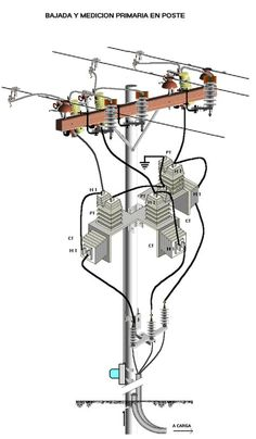 Electrical - Medición en PT y entrada a Raiser Electrical Projects, Electrical Installation, Electrical Engineering, Residential Electrical, Chemical Engineering, Civil Engineering, Electrical Wiring Colours, Solar Power Information, Electrical Transformers