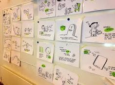 Billedresultat for synlig læring plakater Bullet Journal, Ux Design, First Grade, Ui Design