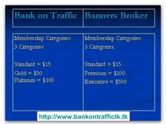 #Bank_On_Traffic compared to #Banners_Broker  via Slideshare