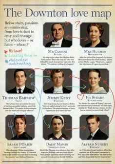 Love at Downton