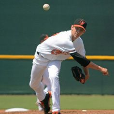 Hunter Harvey Scouting Report, Stats, Video, News, Transactions