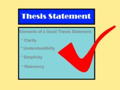 Writing Workshop: Thesis Statements | Common Core Standards | Learnist