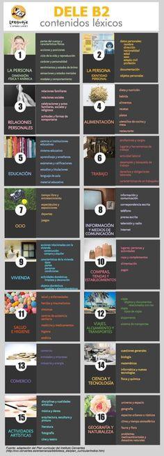 Vocabulario DELE B2. Contenidos léxicos Más