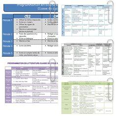 Programmations modifiables CE2-CM1-CM2 - Ma Maîtresse de CM1