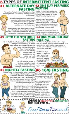 Want to learn which type of intermittent fasting is right for you? Then take a look at these six types of intermittent fasting. of Diet 6 Types Of Intermittent Fasting - Free Fitness Tips Weight Loss Meals, Weight Loss Tips, Losing Weight, Weight Loss Diet Plan, Weight Loss Program, Sport Fitness, Fitness Diet, Health Fitness, Free Fitness