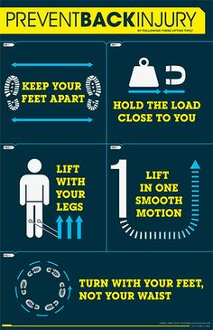 Back Safety Infographic | An unused concept using infographi… | Flickr