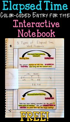Elapsed Time FREEBIE!  This foldable includes the three formats usually found in elapsed time word problems.