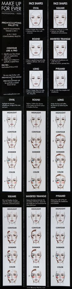 The Beauty Vanity   How To Contour Face Shape Using Make Up For Ever Pro Sculpting Palette