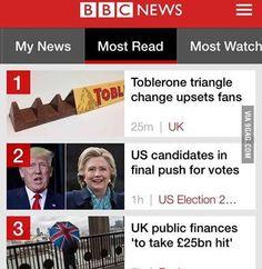 British Priorities