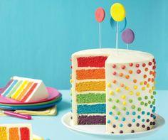 Ultimate List of Kids Birthday Cake Ideas (115+)