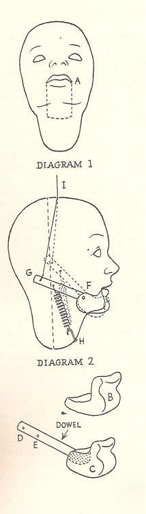 Marionette construction:  diagram of the head.