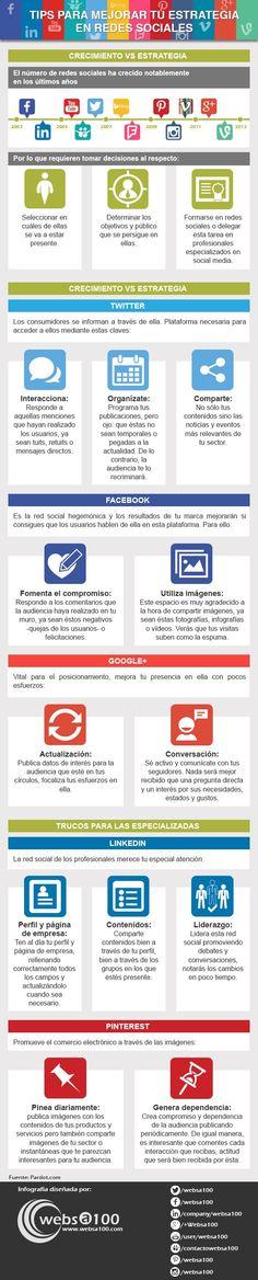 #Infografía: Tips para mejorar tu estrategia en redes sociales. ¡Vamos allá!