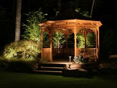 Direct Wire Outdoor Lighting
