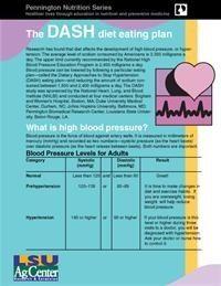 The Dash Diet Eating Plan