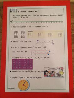 Blok 5, Alles Telt nieuwste versie, groep 4, doelenkaart per blok, om de leerdoelen voor de leerlingen, de ouders en jezelf inzichtelijk te maken. Ik kan je het bestand mailen, achtergrond is gekleurd karton 270 grams.