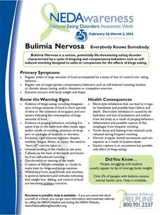 What Are the Symptoms of Bulimia?