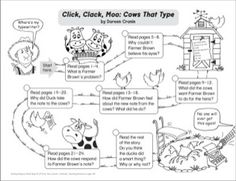 Click, Clack, Moo: Cows That Type by Doreen Cronin: Reading Response Road Map