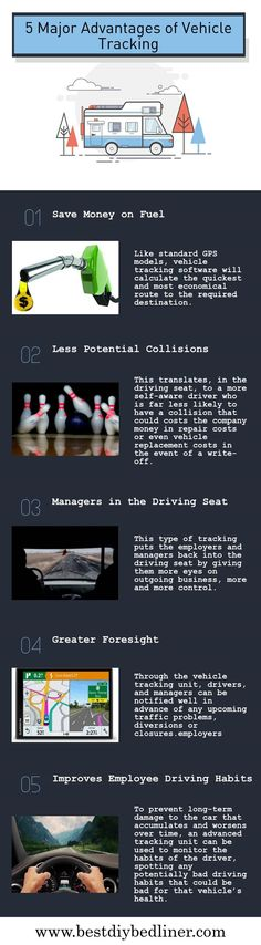 Top Advantages of #VehicleTracking  If you have many trucks, then with the help of #vehicletrackingsystem you can easily track your trucks. For finding more advantages of vehicle tracking, you can check this Infographic.