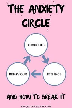 Learn how to break the anxiety circle that keeps going round and round!