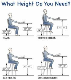 Height Options and Definitions for Table Legs Knowing how to select the correct table leg height for your application is half the battle Restaurant Design, Modern Restaurant, Farmhouse Dining Chairs, Dining Tables, Bar Tables, Dining Room, Farmhouse Desk, Counter Height Table, Dining Table Height