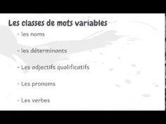 Les classes grammaticales Consultez aussi: http://www.ecolehenrichalland.fr/IMG/didapages/classesgrammaticales/