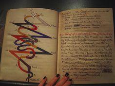 El gran poeta Yeats, miembro de la sociedad secreta de la Golden Dawn,  diseñó sus propias armas mágicas y sellos protectores. Te mostramos algunas  páginas de su increíble diario mágico