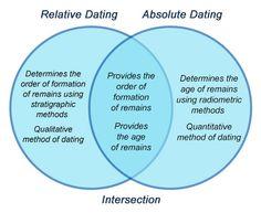 Embrasse tinder dating site