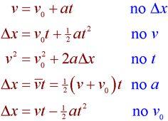 kinematics.gif (508×368)
