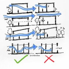 5 Cool DIY Wall Art Ideas for Your Walls _room ventelation design. Site Analysis Architecture, Architecture Design, Sustainable Architecture, Landscape Architecture, Architecture Diagrams, Architecture Drawing Sketchbooks, Architecture Concept Drawings, Passive Design, Interior Design Sketches