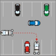 Driving Lessons Briefs - Manoeuvres: Bay Parking Driving Test Tips, Driving Rules, Reverse Parking, Suv Cars, Tricks, Automobile, Funny Pictures, App, Education