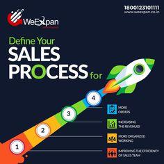 Sales Process, Ecommerce Solutions, Web Development, Digital Marketing, Business, Store, Business Illustration
