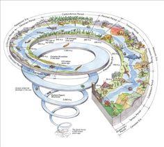 O Antropoceno: A Humanidade Como Um Ponto de Mutação Para a Terra - Astrobiology Magazine