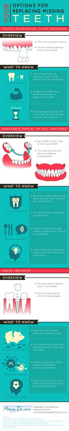 A good dentist can help you replace one or more missing teeth with removable partial or full dentures! Take a look at this Atlanta dentistry infographic to learn more about dentures and how they can improve your dental situation.