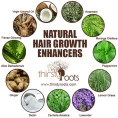 Thirsty Roots share the list of natural hair growth enhancers known for its properties and purpose to help with strengthen, shine and circulation for increase in growth, healthy scalp and cleansing.