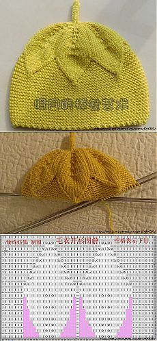 Baby Crochet Pattern Children& cap with knitting needles. Knitted Hats Kids, Baby Hats Knitting, Knitting Charts, Crochet Baby Hats, Baby Knitting Patterns, Knit Crochet, Bonnet Pattern, Barn, Crochet Hats