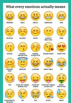 What every emoji emotion actually means picture 😍😇😫🙂😛😜😱 Emoji Chart, Emoji Signs, Emojis Meanings, Emoji Names, Every Emoji, Emoji Dictionary, Emoji Keyboard, Ios Emoji, Smiley Emoji