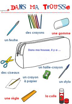 French vocabulary - Dans ma trousse / In my pencil case French Language Lessons, French Language Learning, French Lessons, Spanish Lessons, Spanish Language, German Language, French Flashcards, French Worksheets, French Teaching Resources