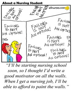 Cartoon: What motivates you to keep going? - About A Nursing Student - Nursing Cartoon Series