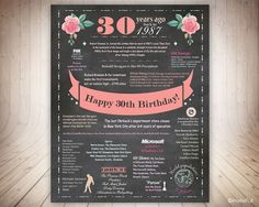 INSTANT DOWNLOAD 30th Birthday Sign, Chalkboard 30th Birthday Poster, 1987 Birthday Sign, 30 Years ago, 30th Birthday Gift for her roses by invitefull on Etsy