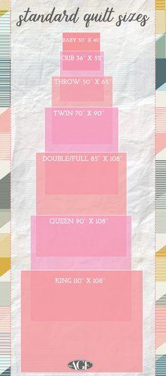 Quilt sizes graphic!