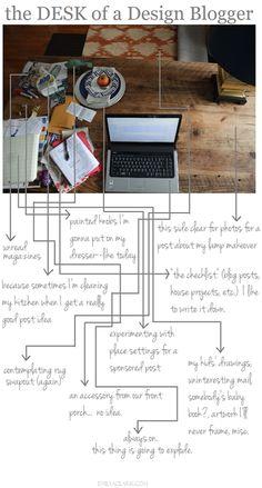 The Desk of a Design Blogger - Emily A. Clark