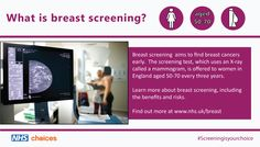 Breast cancer screening - why and when it is offered, what happens and further information.