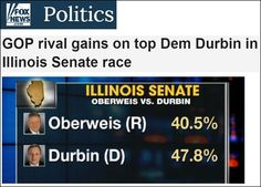 Fox News reports that a shocking political upset may be in the making.  Democrat Senator Dick Durbin is the #2-ranked Democrat in the U.S. Senate, and the top associate of Senate Majority Leader Harry Reid. http://us9.campaign-archive2.com/?u=93ec7d0689297a0c4ca930efd&id=3c99f67534