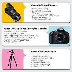 Fotopazar Sigma 18-35 ART ve Canon 700D Hediye Ediyor!