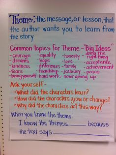 great anchor charts- theme - Adventures of a 6th Grade Teacher: anchor charts