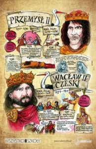 Przemysł II, Wacław II Czeski - Poczet królów polskich Poland History, Polish Language, Visit Poland, E Mc2, Education, Final Test, School, Kids, Style