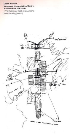 MAPPING A PLACE [Glenn Murcutt - Landscape Interpretation Centre, National Park of Kakadu - 1992 preliminari sketch (plan) under a protective wing (section)] Architecture Graphics, Architecture Drawings, Concept Architecture, Conceptual Sketches, Plan Sketch, Concept Diagram, Architecture Visualization, Landscape Drawings, Sketch Design