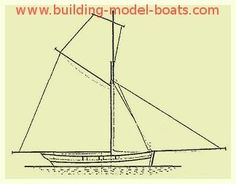 Model Boat and Ship Plans Explained. Model Boat Plans, Models, Ship, How To Plan, Templates, Ships, Fashion Models