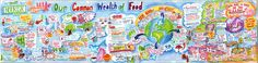 Graphic summary of #Nourish2014: Why is changing the food system so important around the world?